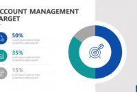 Account Management Plan Template | Free Powerpoint Template In Account Management Policy Template
