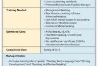 Individual Employee Training Plan Template Printable With Regard To Training Proposal Template