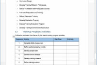 Training Plan Template 20 Page Word & 14 Excel Forms Pertaining To Training Proposal Template